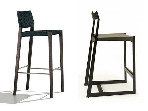 How to buy the right size stools